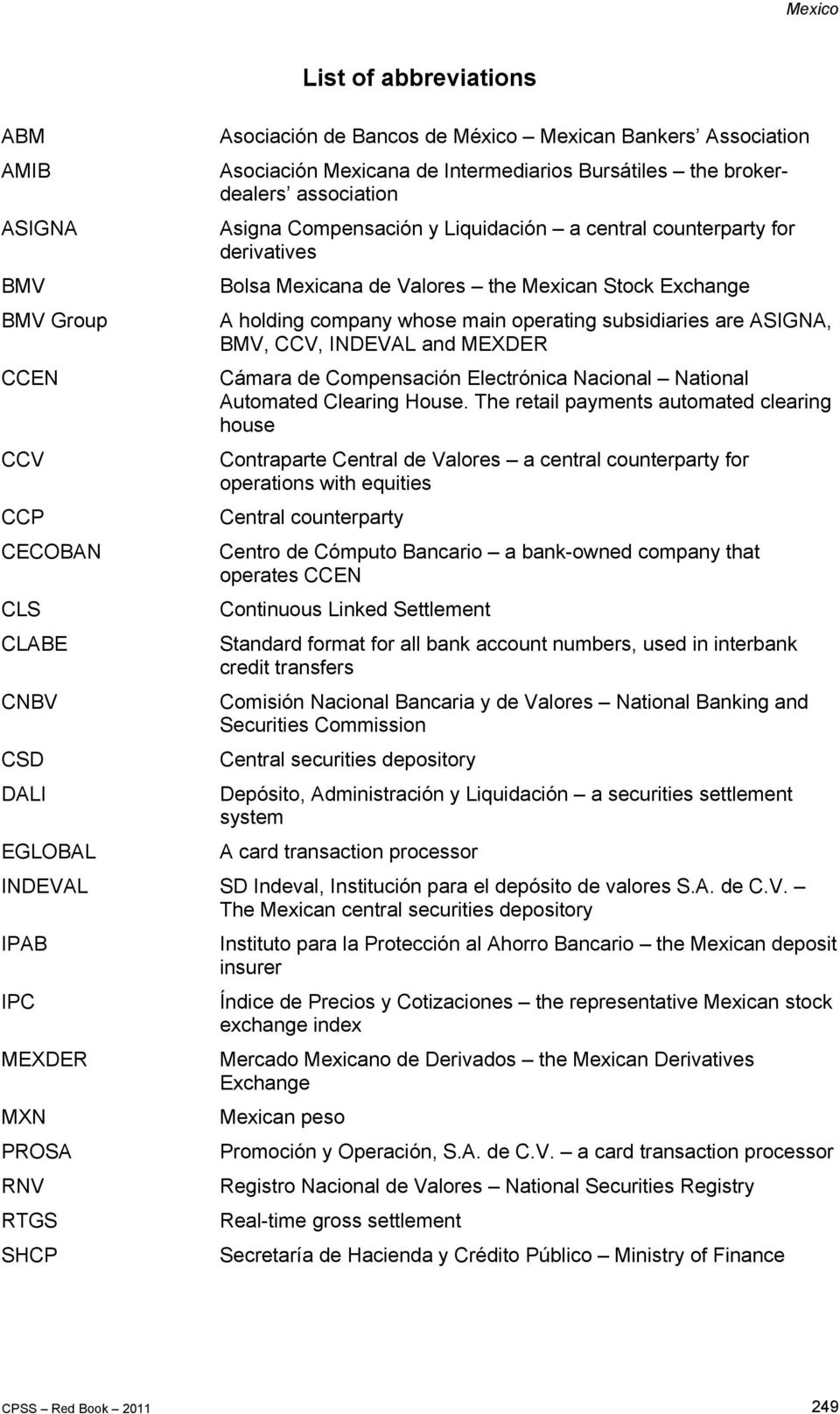 whose main operating subsidiaries are ASIGNA, BMV, CCV, INDEVAL and MEXDER Cámara de Compensación Electrónica Nacional National Automated Clearing House.