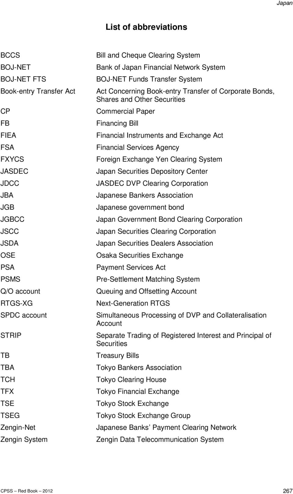 Other Securities Commercial Paper Financing Bill Financial Instruments and Exchange Act Financial Services Agency Foreign Exchange Yen Clearing System Japan Securities Depository Center JASDEC DVP