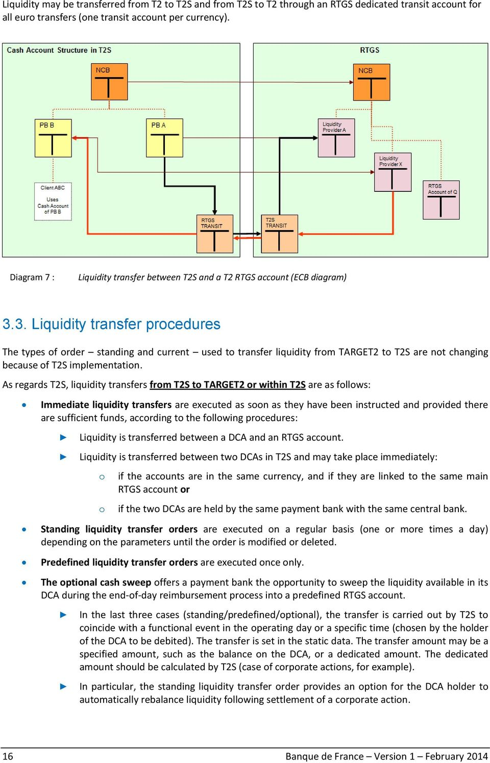 3. Liquidity transfer procedures The types of order standing and current used to transfer liquidity from TARGET2 to T2S are not changing because of T2S implementation.