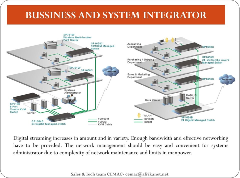 The network management should be easy and convenient for systems administrator due