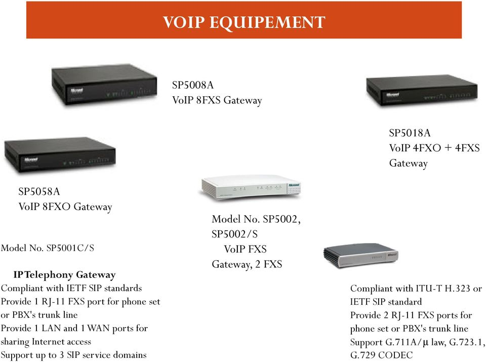 1 LAN and 1 WAN ports for sharing Internet access Support up to 3 SIP service domains Model No.
