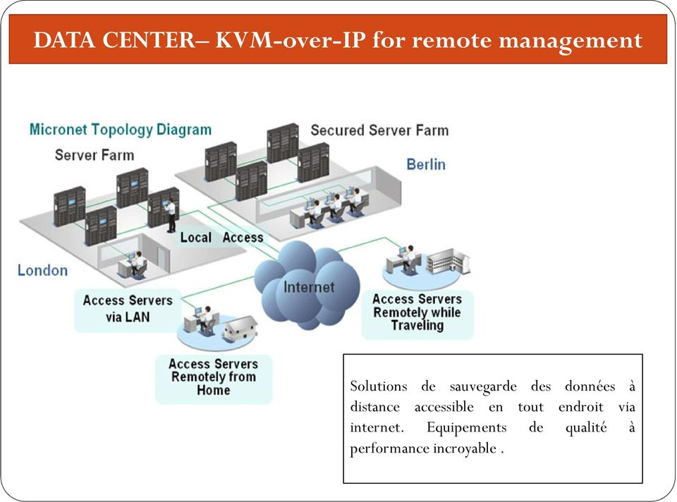 Equipements de qualité à Restricted Local Access Administrators will only access the servers via LAN Network.