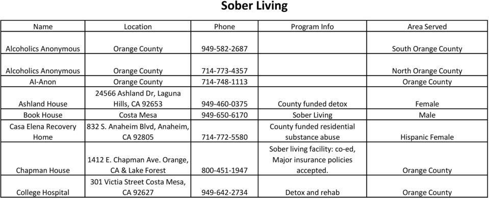 served alcoholics anonymous orange county south orange county pdf
