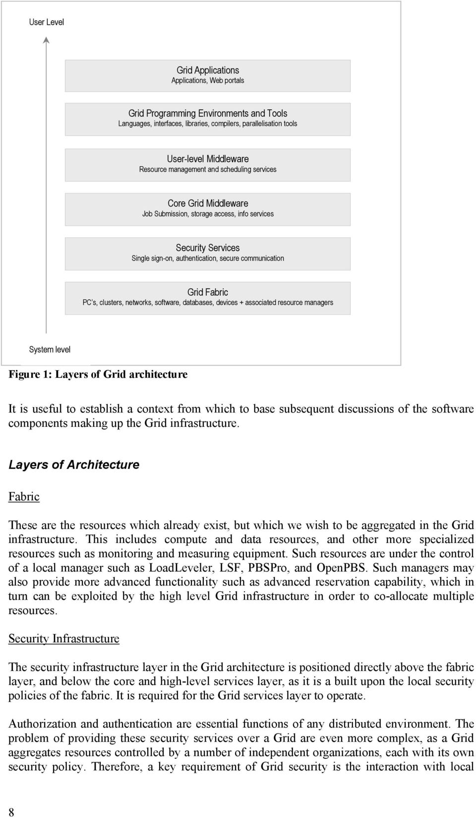 clusters, networks, software, databases, devices + associated resource managers System level Figure 1: Layers of Grid architecture It is useful to establish a context from which to base subsequent