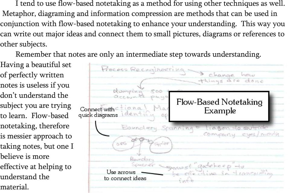 This way you can write out major ideas and connect them to small pictures, diagrams or references to other subjects.