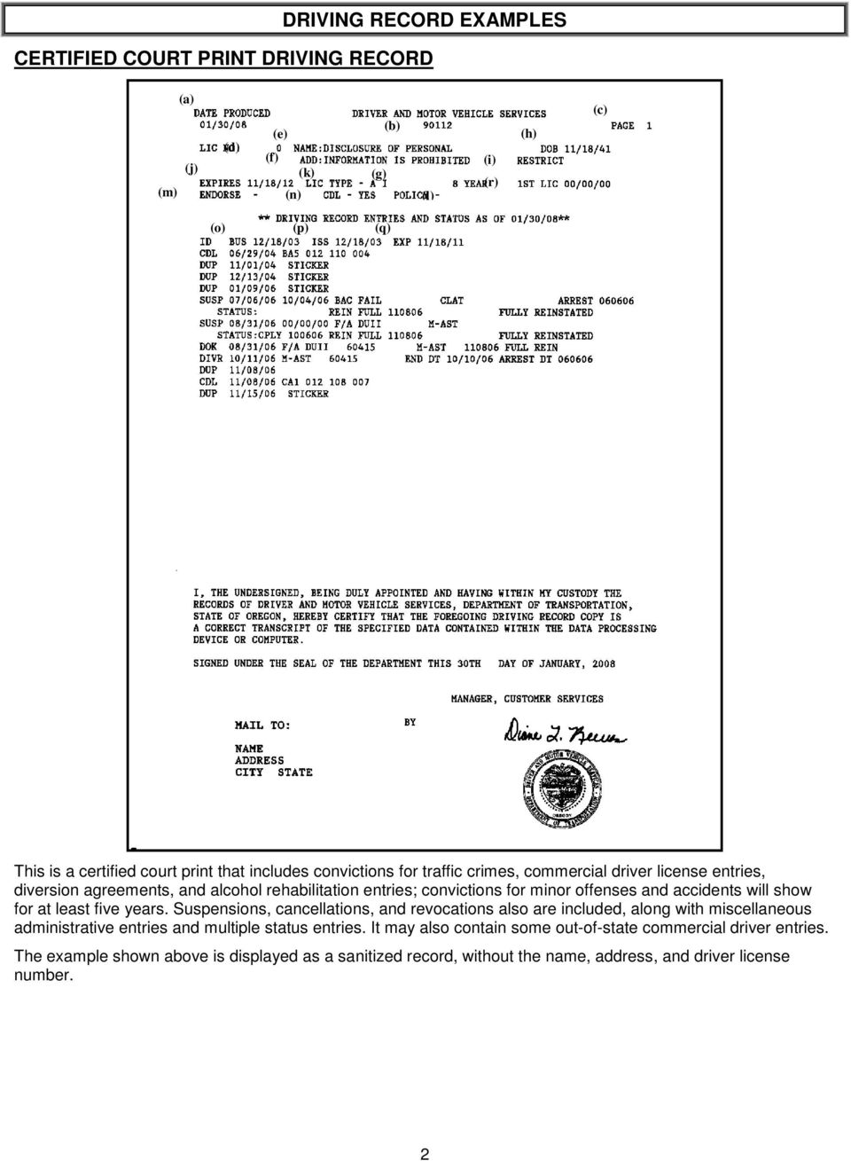 Motor vehicle driving record vehicle ideas for Driver license motor vehicle record
