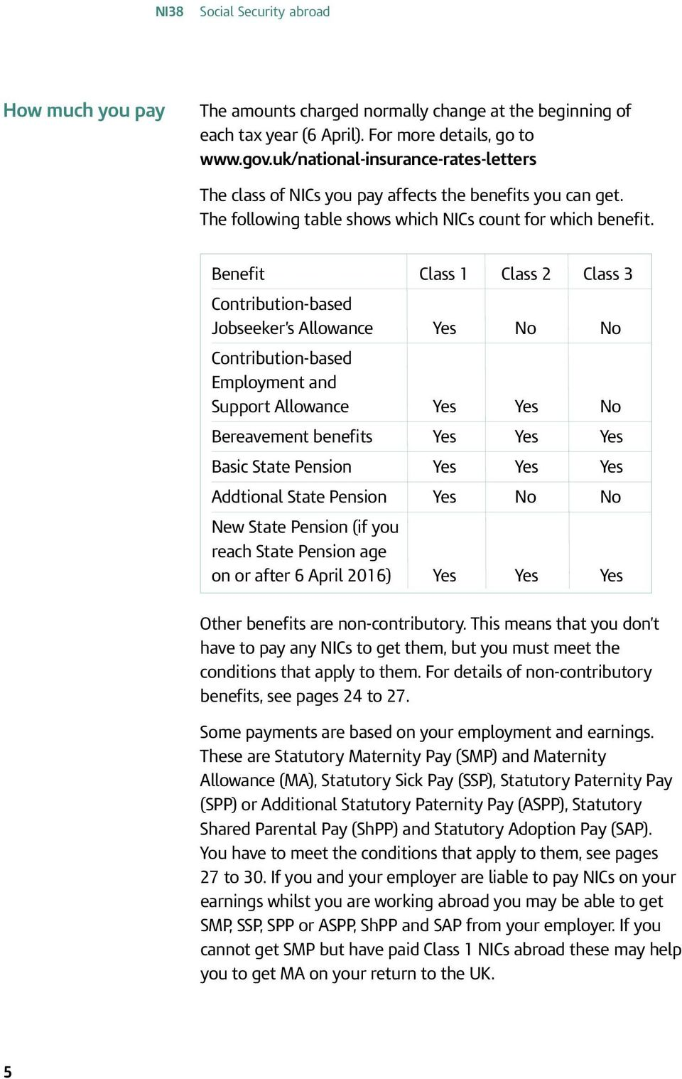 Benefit Class 1 Class 2 Class 3 Contribution-based Jobseeker s Allowance Yes No No Contribution-based Employment and Support Allowance Yes Yes No Bereavement benefits Yes Yes Yes Basic State Pension