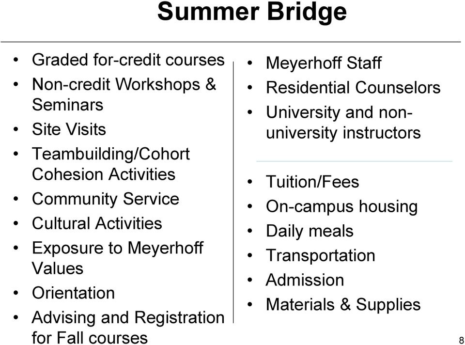 Advising and Registration for Fall courses Meyerhoff Staff Residential Counselors University and