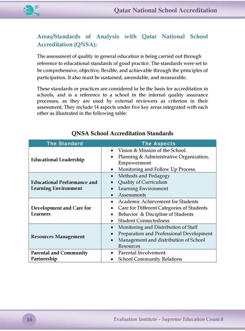 These standards or practices are considered to be the basis for accreditation in schools, and is a reference to a school in the internal quality assurance processes, as they are used by external