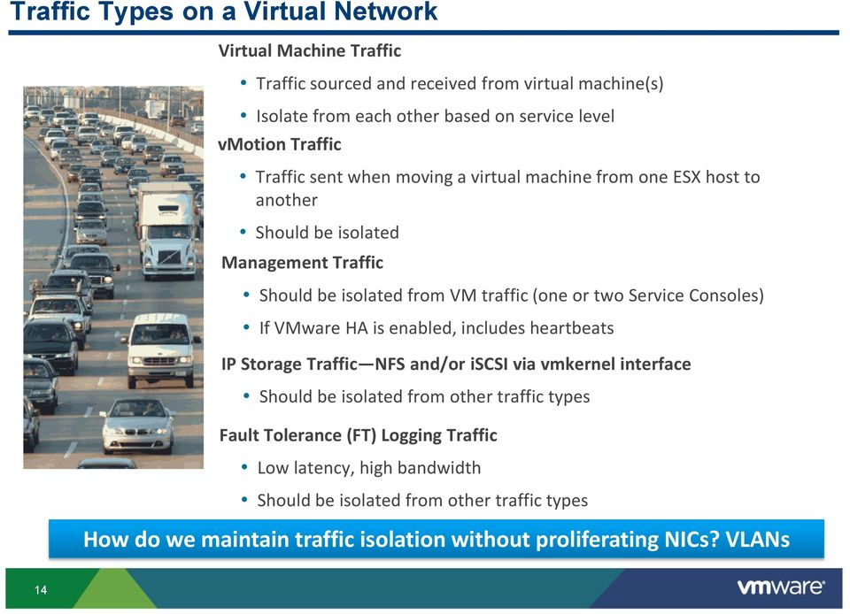 Service Consoles) If VMware HA is enabled, includes heartbeats IP Storage Traffic NFS and/or iscsi via vmkernel interface Should be isolated from other traffic types