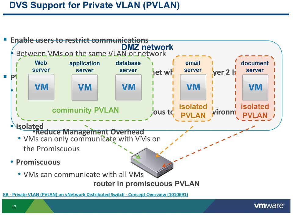 Larger and Promiscuous subnets PVLAN isolated (advantageous to hosting environments) Isolated Reduce Management Overhead VMs can only communicate with VMs on the Promiscuous