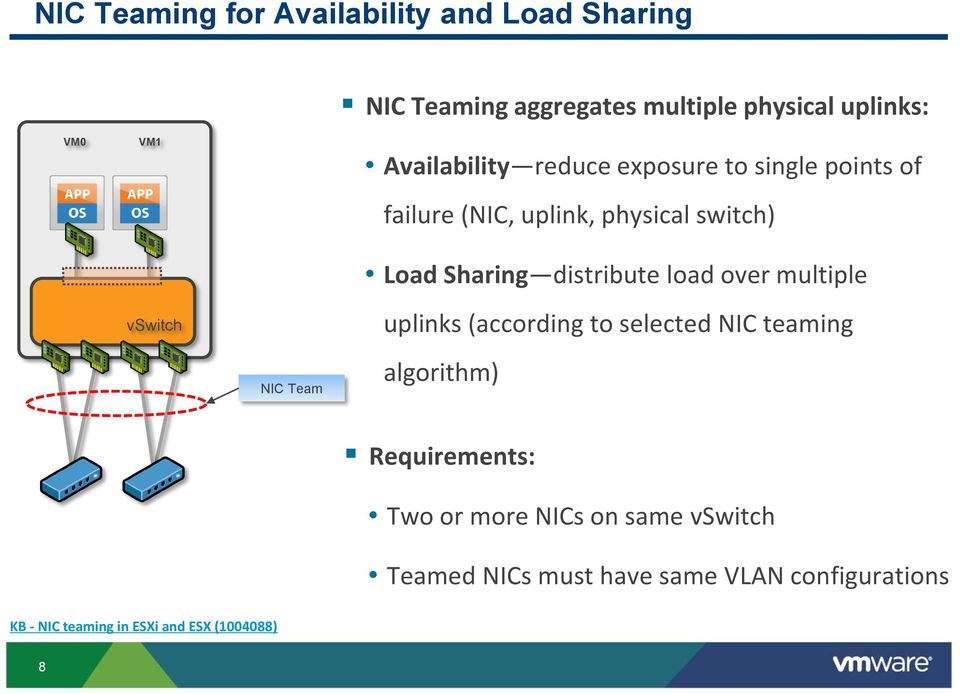 Sharing distribute load over multiple uplinks (according to selected NIC teaming algorithm) Requirements: Two