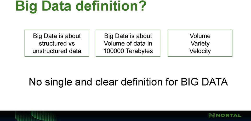 data Big Data is about Volume of data in 100000
