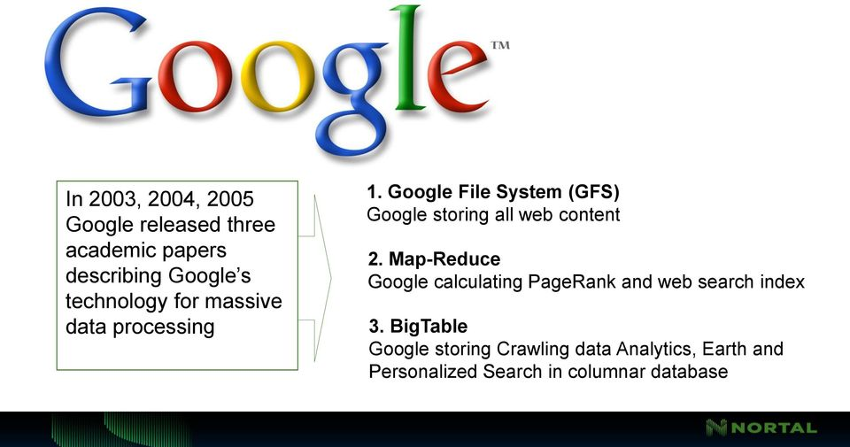 Google File System (GFS) Google storing all web content 2.