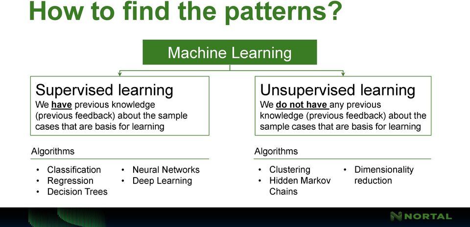 that are basis for learning Algorithms Unsupervised learning We do not have any previous knowledge (previous