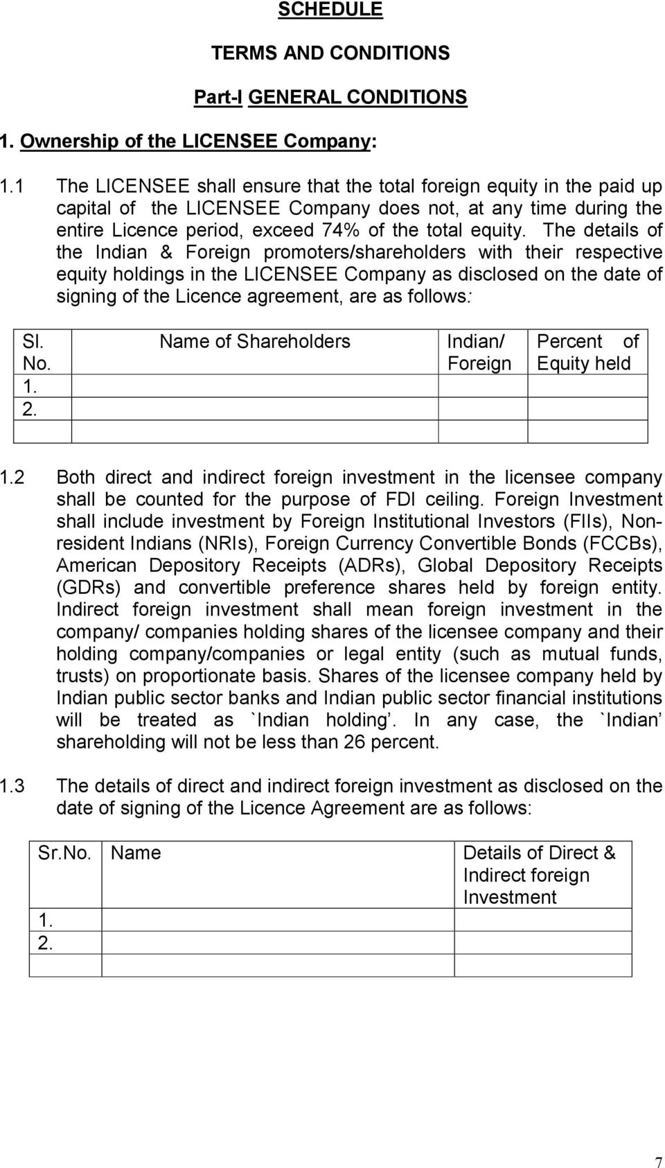 The details of the Indian & Foreign promoters/shareholders with their respective equity holdings in the LICENSEE Company as disclosed on the date of signing of the Licence agreement, are as follows: