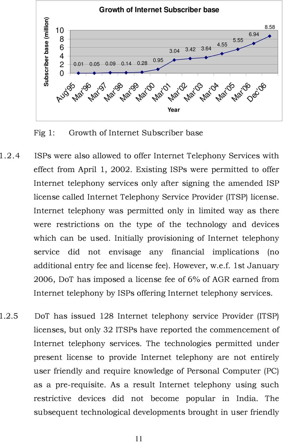 Existing ISPs were permitted to offer Internet telephony services only after signing the amended ISP license called Internet Telephony Service Provider (ITSP) license.