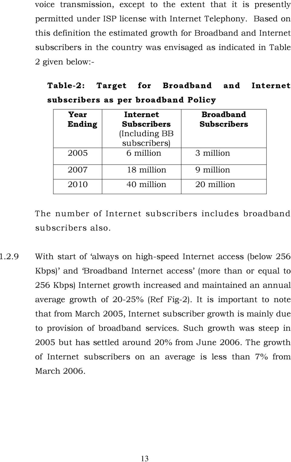 subscribers as per broadband Policy Year Ending Internet Subscribers (Including BB subscribers) Broadband Subscribers 2005 6 million 3 million 2007 18 million 9 million 2010 40 million 20 million The