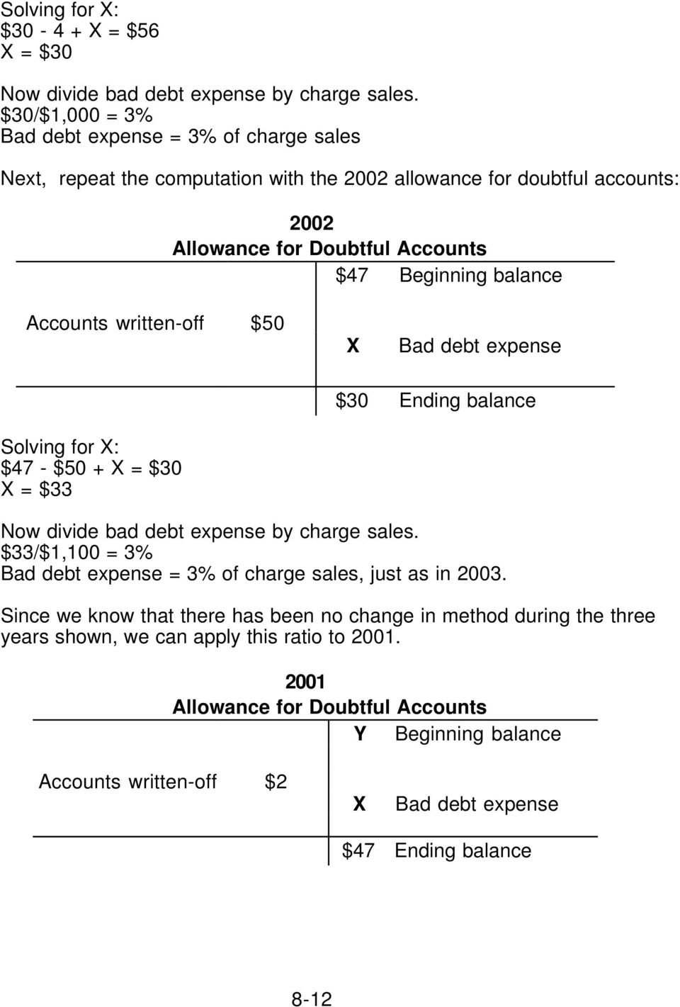 balance Accounts written-off $50 X Bad debt expense $30 Ending balance Solving for X: $47 - $50 + X = $30 X = $33 Now divide bad debt expense by charge sales.