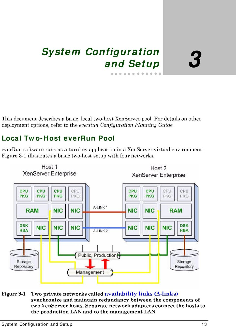 Local Two-Host everrun Pool everrun software runs as a turnkey application in a XenServer virtual environment.
