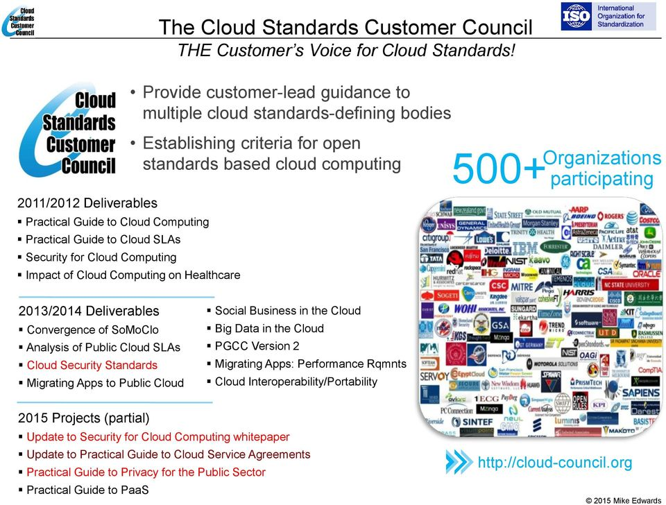 of Cloud Computing on Healthcare Establishing criteria for open standards based cloud computing 500+ Organizations participating 2013/2014 Deliverables Convergence of SoMoClo Analysis of Public Cloud