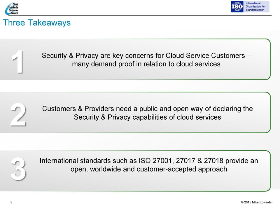 way of declaring the Security & Privacy capabilities of cloud services International