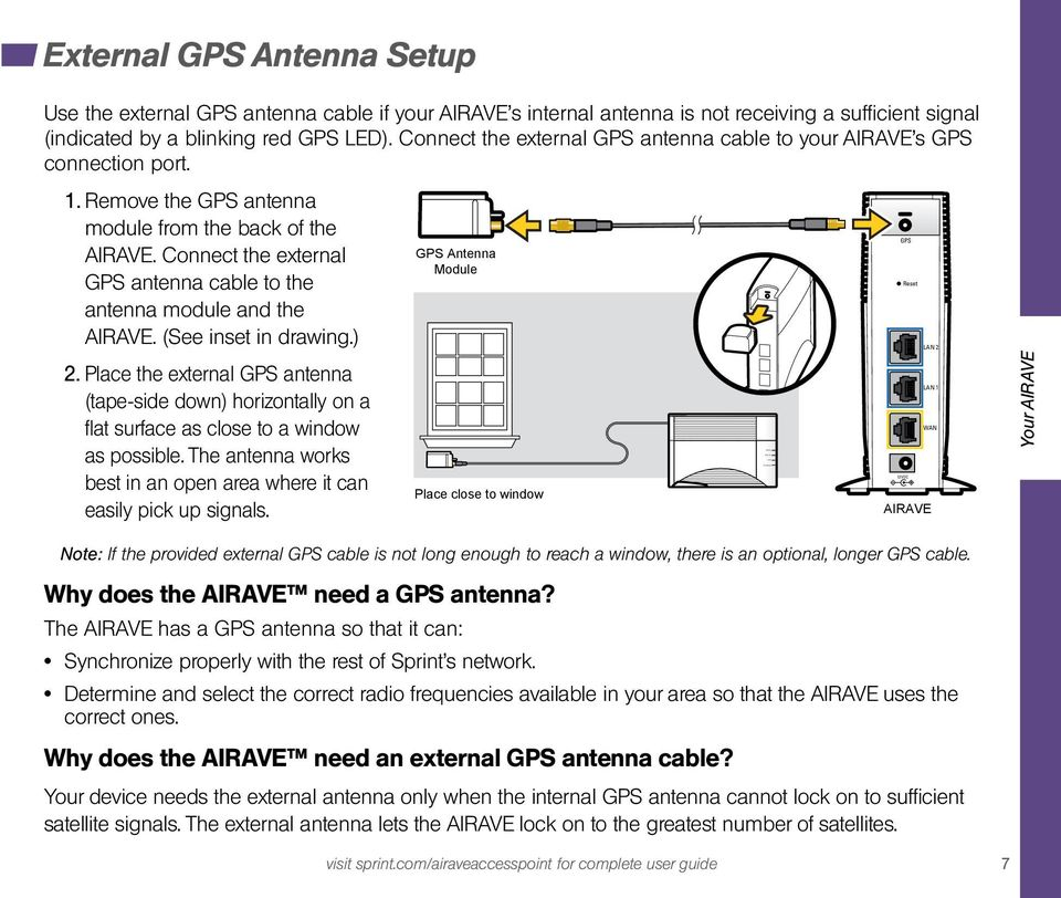 Connect the external GPS antenna cable to the antenna module and the AIRAVE. (See inset in drawing.) GPS Antenna Module GPS Reset LAN 2 2.