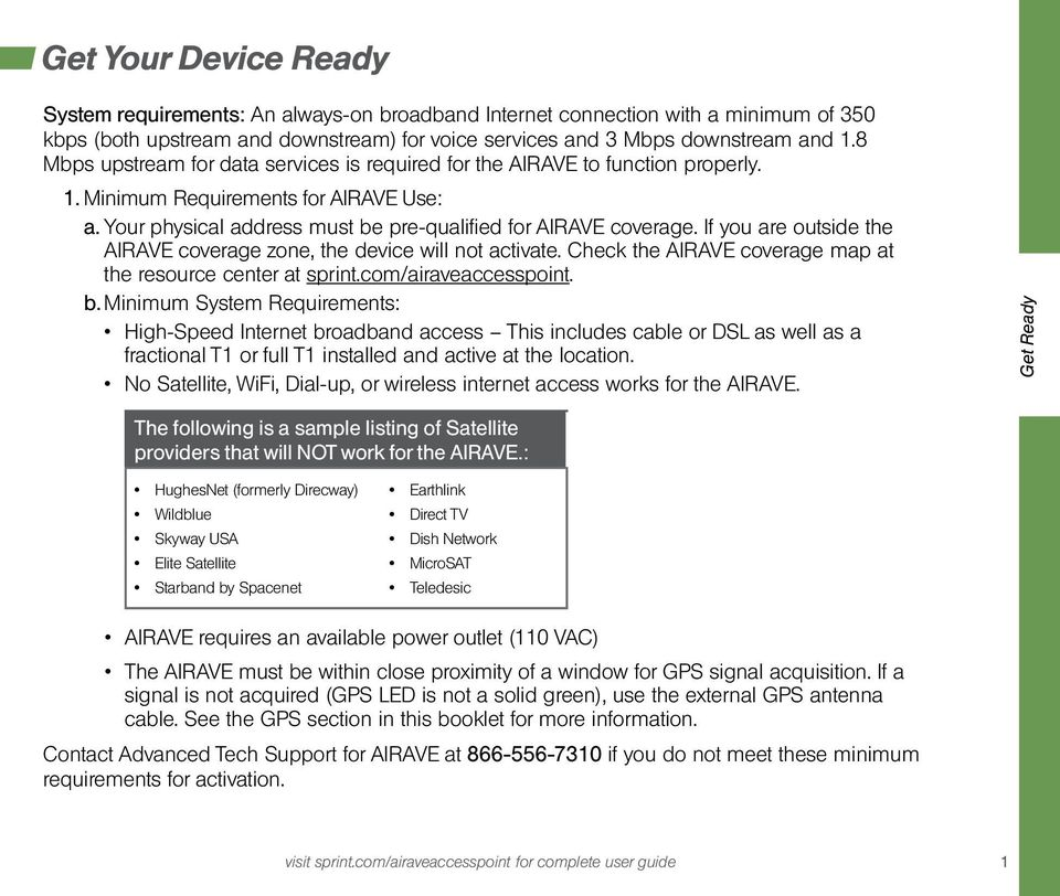 If you are outside the AIRAVE coverage zone, the device will not activate. Check the AIRAVE coverage map at the resource center at sprint.com/airaveaccesspoint. b.