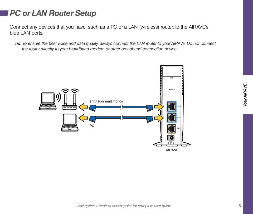 Do not connect the router directly to your broadband modem or other broadband connection device.