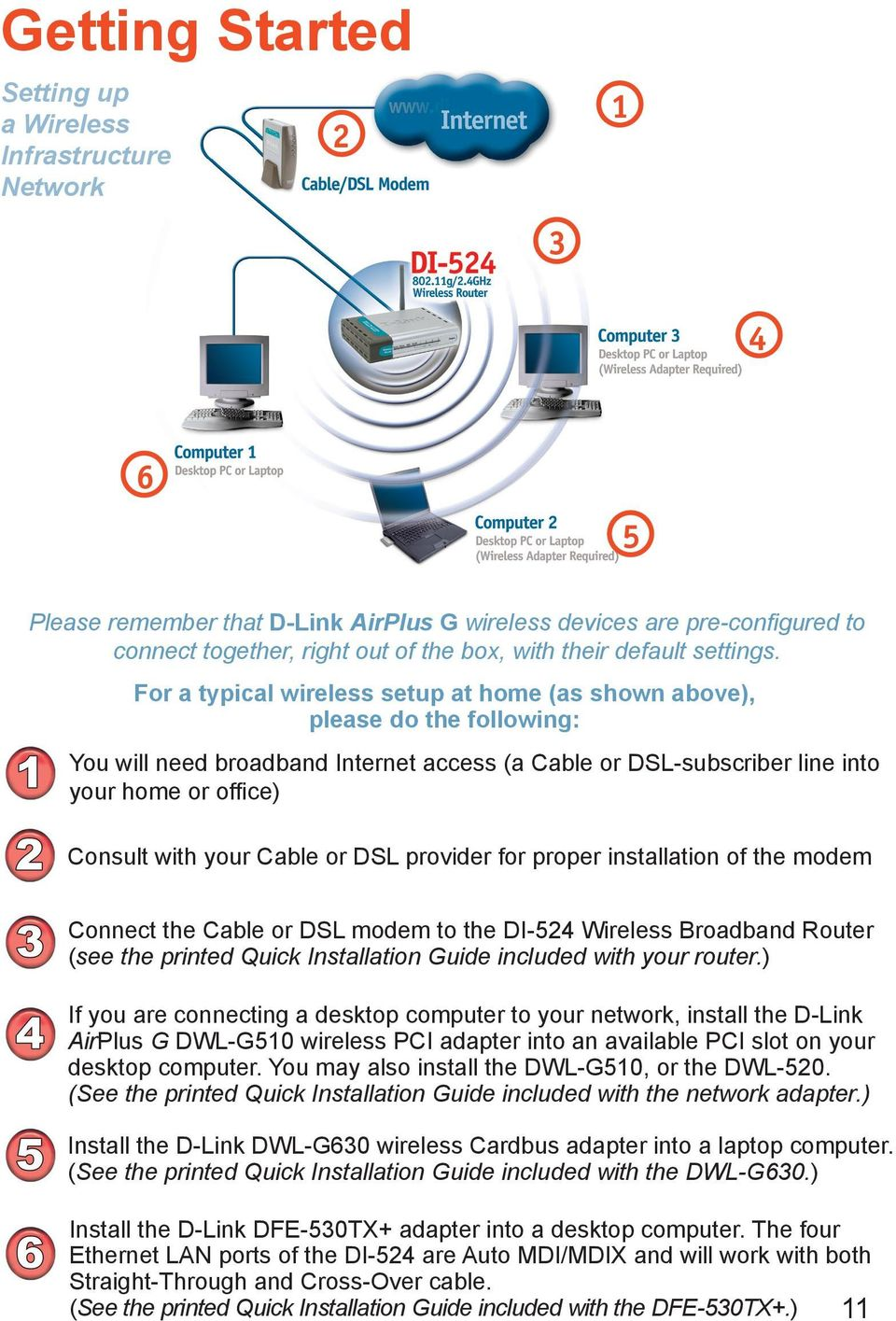 For a typical wireless setup at home (as shown above), please do the following: You will need broadband Internet access (a Cable or DSL-subscriber line into your home or office) Consult with your