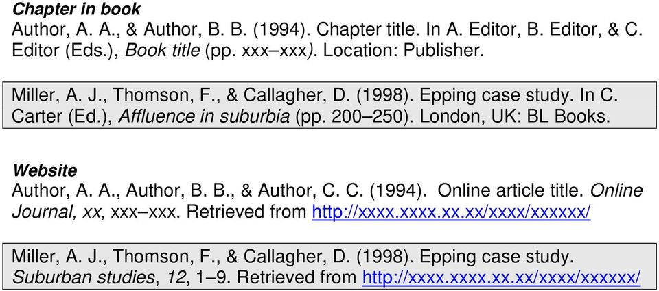 London, UK: BL Books. Website Author, A. A., Author, B. B., & Author, C. C. (1994). Online article title. Online Journal, xx, xxx xxx.