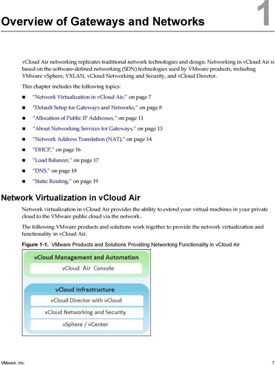 This chapter includes the following topics: Network Virtualization in vcloud Air, on page 7 Default Setup for Gateways and Networks, on page 8 Allocation of Public IP Addresses, on page 11 About