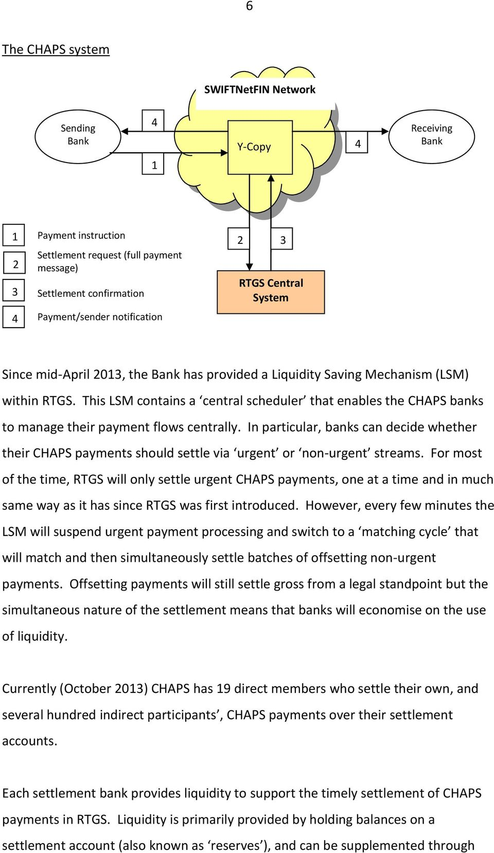 This LSM contains a central scheduler that enables the CHAPS banks to manage their payment flows centrally.