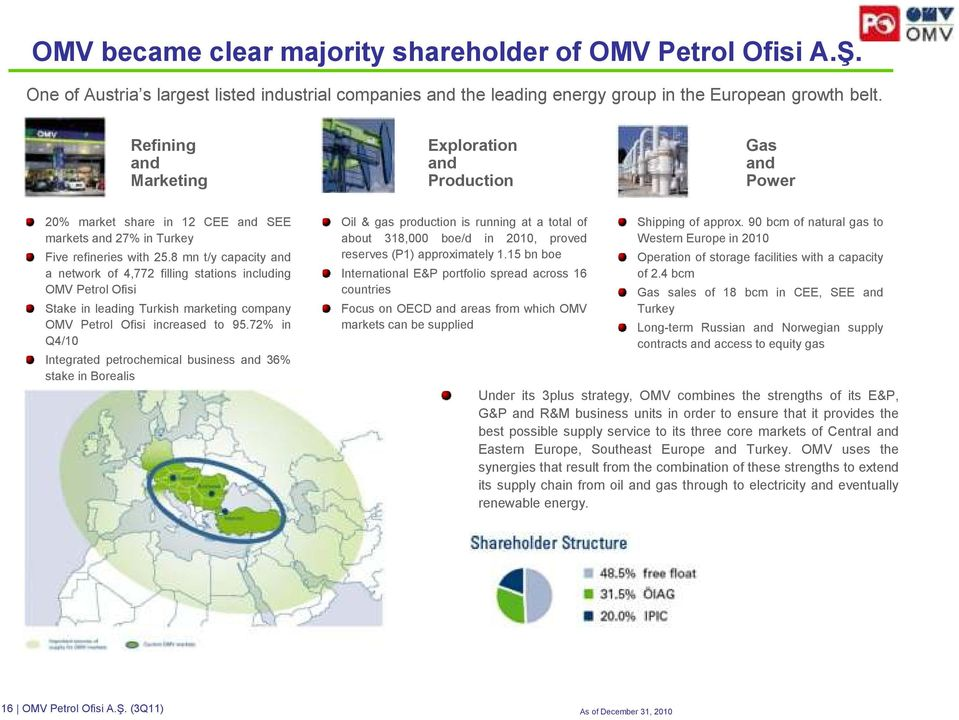 8 mn t/y capacity and a network of 4,772 filling stations including OMV Petrol Ofisi Stake in leading Turkish marketing company OMV Petrol Ofisi increased to 95.