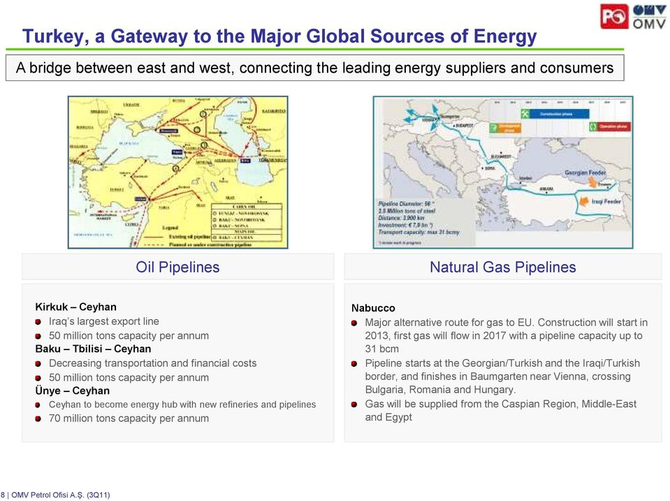 with new refineries and pipelines 70 million tons capacity per annum Nabucco Major alternative route for gas to EU.