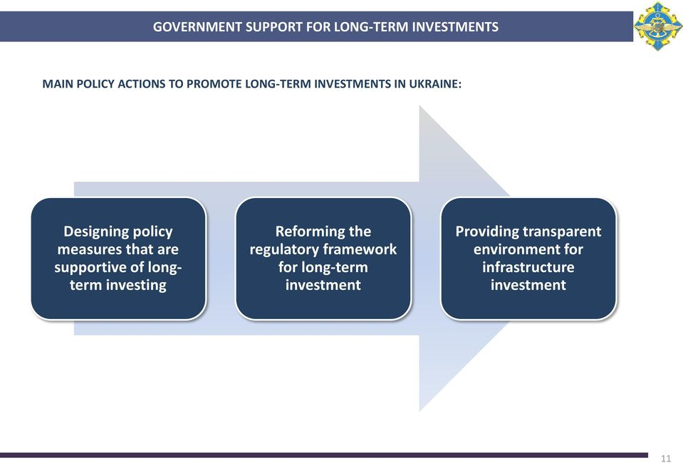 supportive of longterm investing Reforming the regulatory framework for