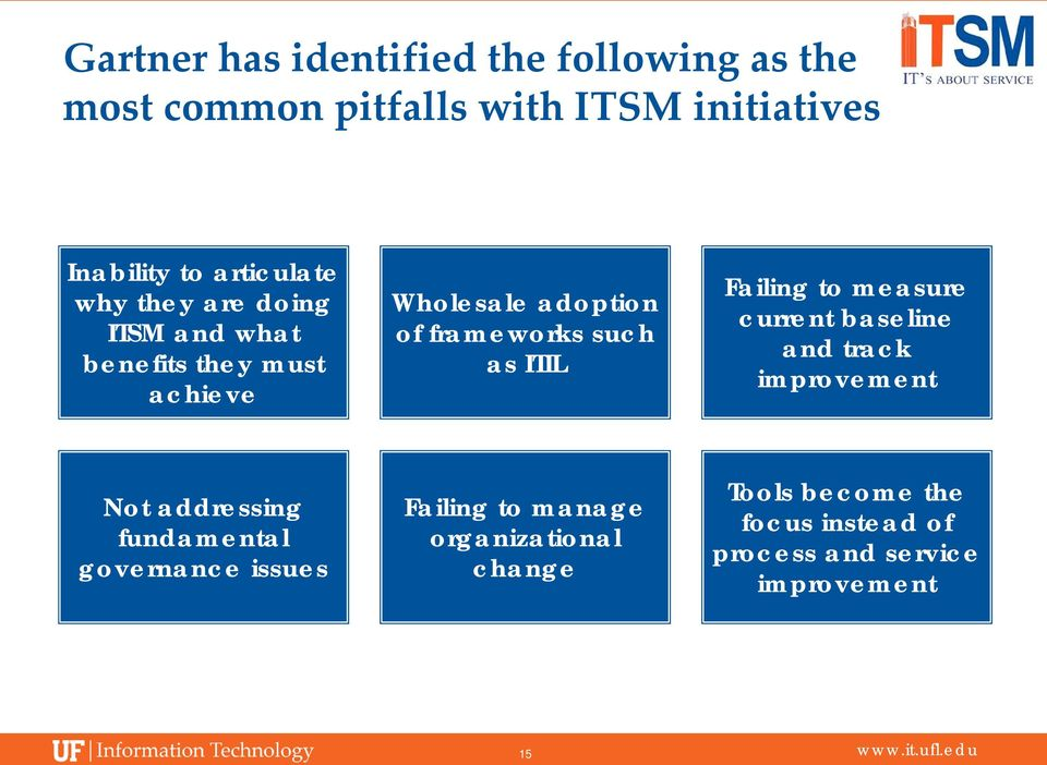such as ITIL Failing to measure current baseline and track improvement Not addressing fundamental