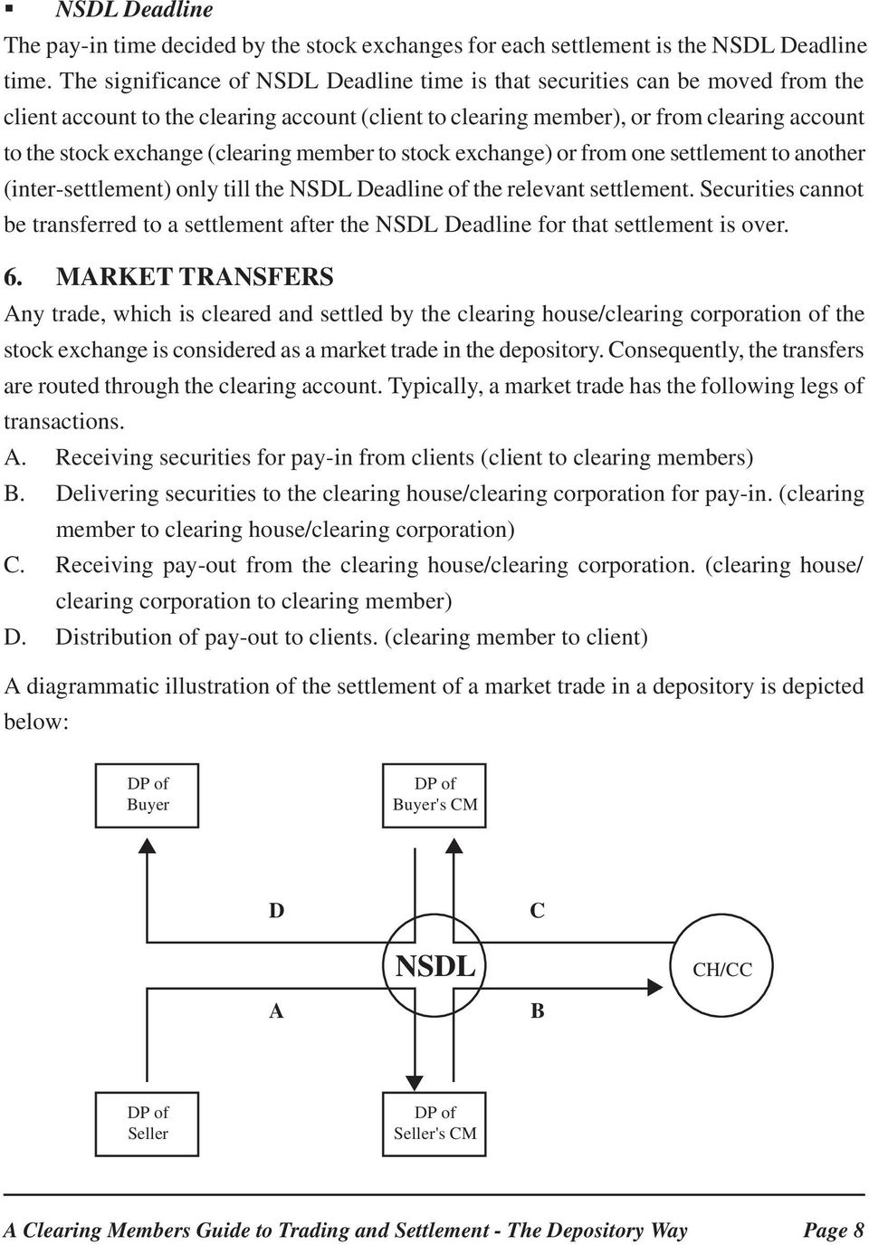 (clearing member to stock exchange) or from one settlement to another (inter-settlement) only till the NSDL Deadline of the relevant settlement.