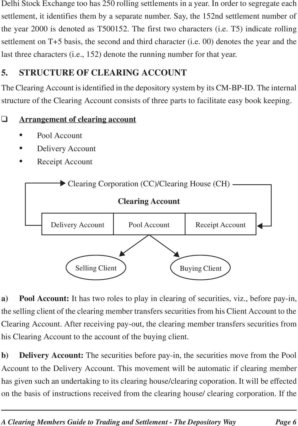 e., 152) denote the running number for that year. 5. STRUCTURE OF CLEARING ACCOUNT The Clearing Account is identified in the depository system by its CM-BP-ID.