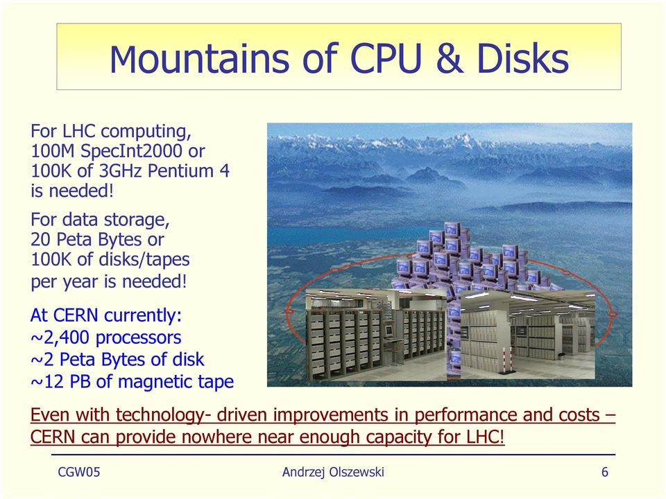 At CERN currently: ~2,400 processors ~2 Peta Bytes of disk ~12 PB of magnetic tape Even with