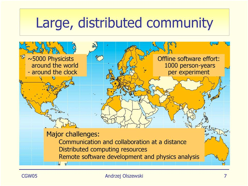 challenges: Communication and collaboration at a distance Distributed