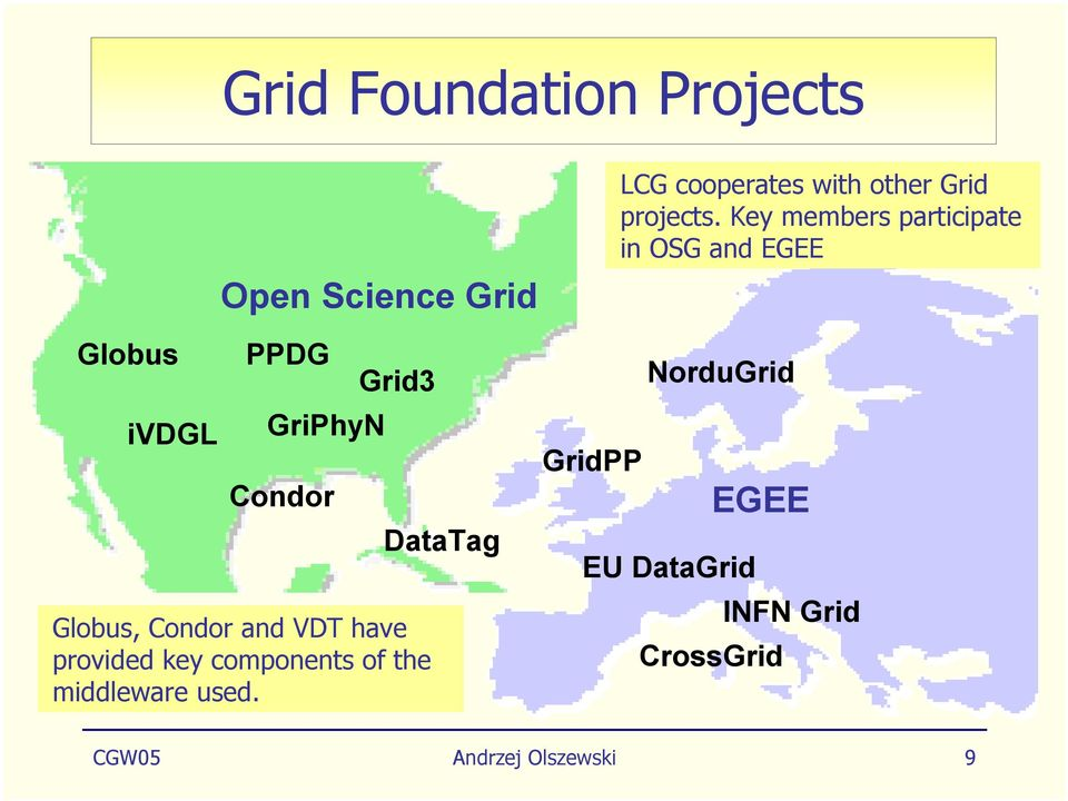 DataTag GridPP LCG cooperates with other Grid projects.