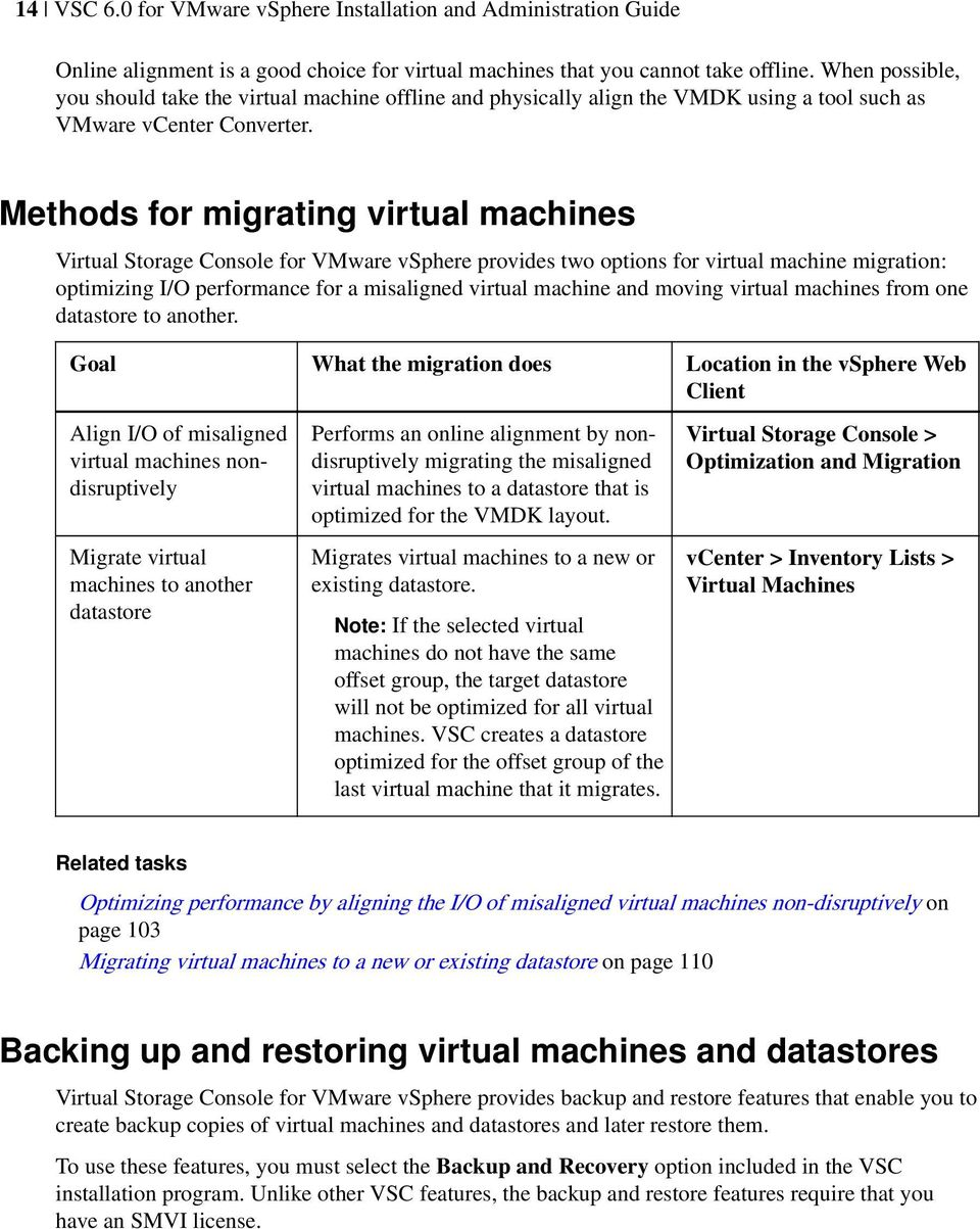 Methods for migrating virtual machines Virtual Storage Console for VMware vsphere provides two options for virtual machine migration: optimizing I/O performance for a misaligned virtual machine and