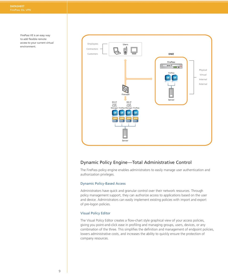 Dynamic Policy Engine Total Administrative Control The FirePass policy engine enables administrators to easily manage user authentication and authorization privileges.