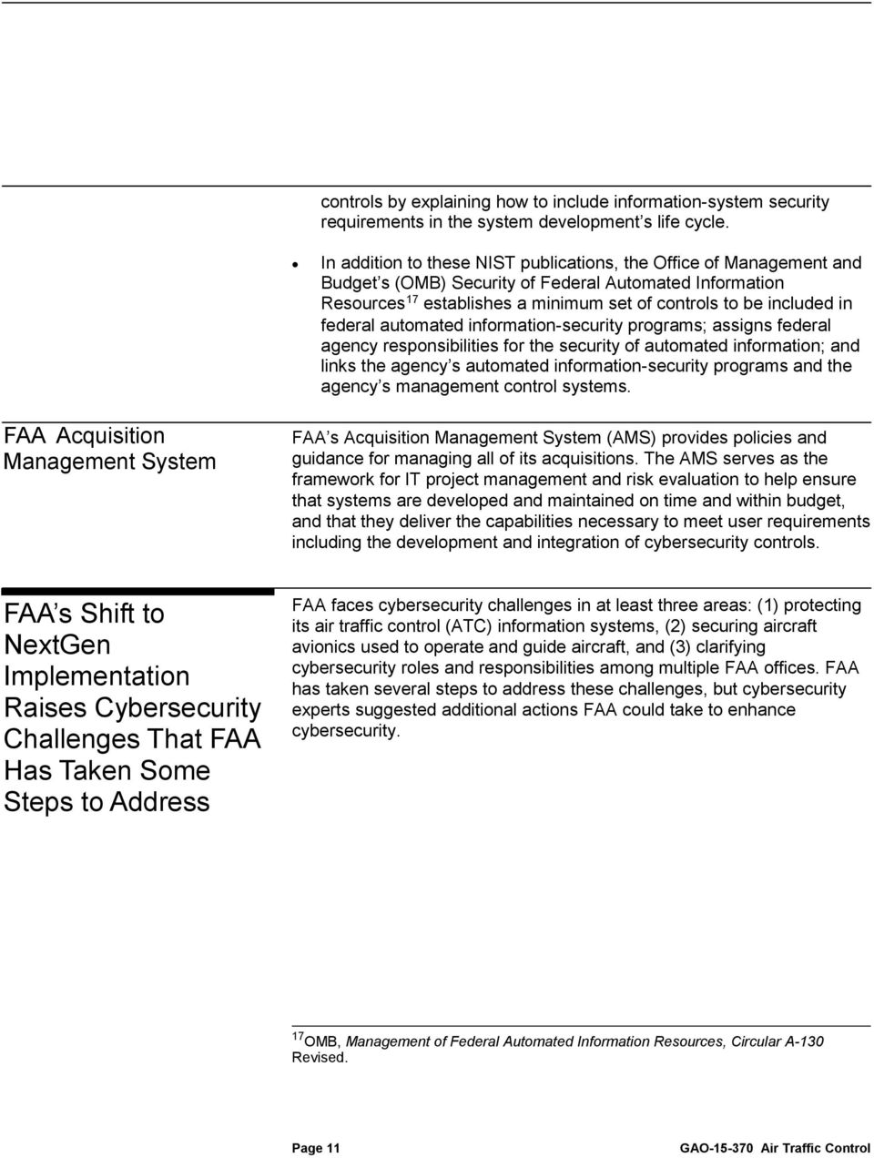 federal automated information-security programs; assigns federal agency responsibilities for the security of automated information; and links the agency s automated information-security programs and