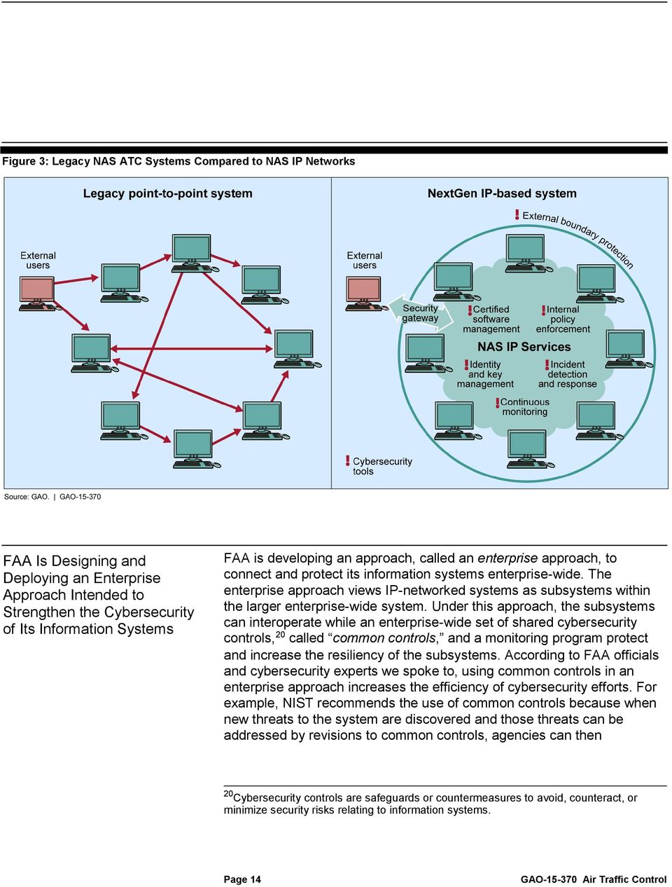 The enterprise approach views IP-networked systems as subsystems within the larger enterprise-wide system.