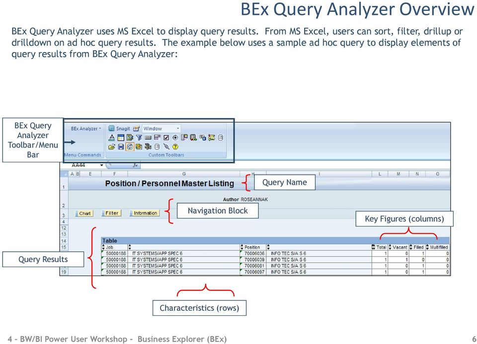 The example below uses a sample ad hoc query to display elements of query results from BEx Query