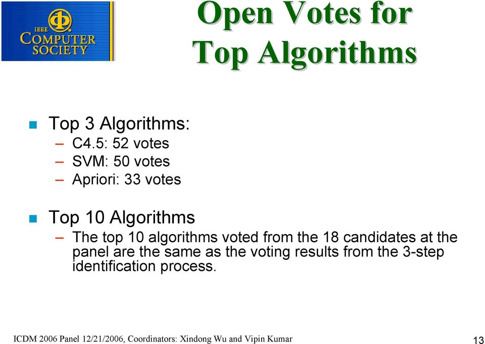 algorithms voted from the 18 candidates at the panel are the same as the voting