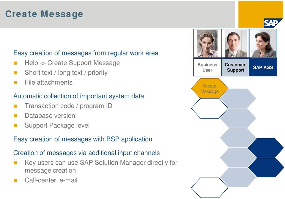 Transaction code / program ID Database version Support Package level Easy creation of messages with BSP application Creation