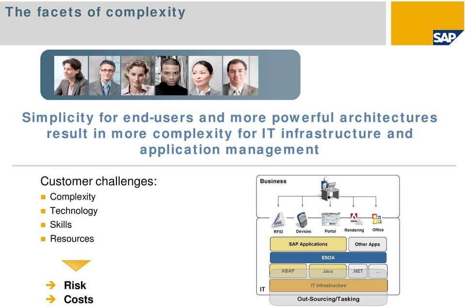 for IT infrastructure and application management